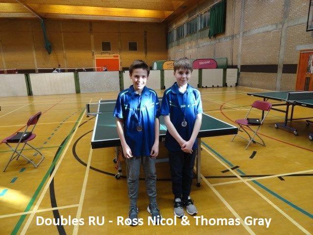 Doubles RU-Ross Nicol & Thomas Gray