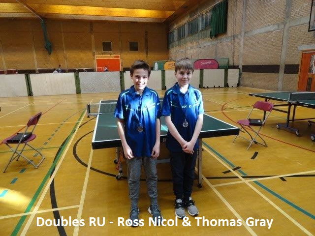 Doubles RU-Ross Nicol & Thomas Gray
