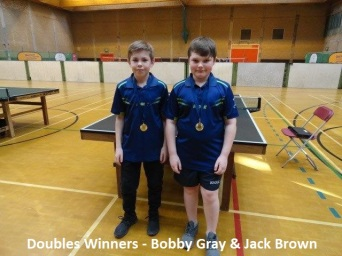 Doubles Winners-Bobby Gray & Jack Brown