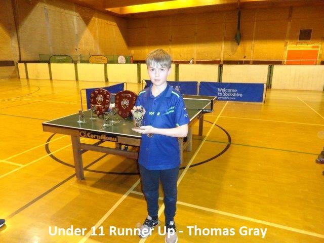 U11 RU - Thomas Gray
