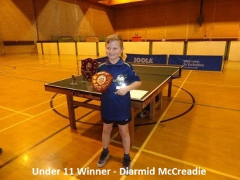 U11 Winner-Diarmid McCreadie