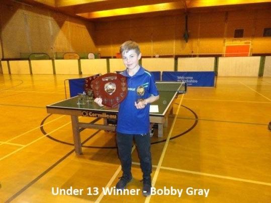 U13 Winner-Bobby Gray
