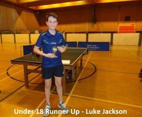 U18 RU-Luke Jackson